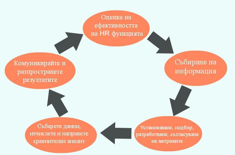 Част 2